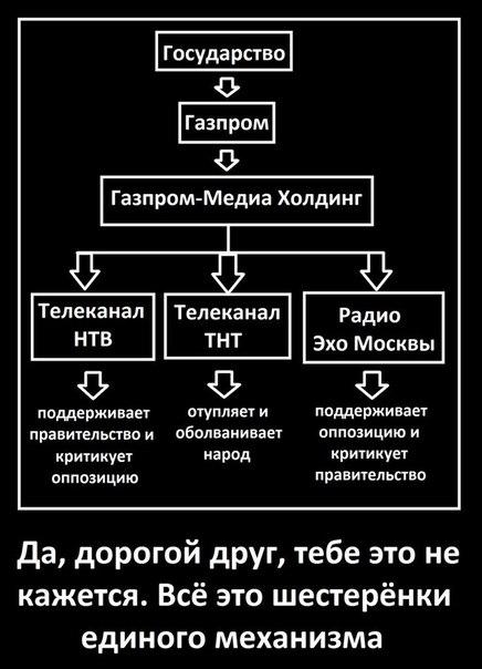 Газпром - медиа.jpg