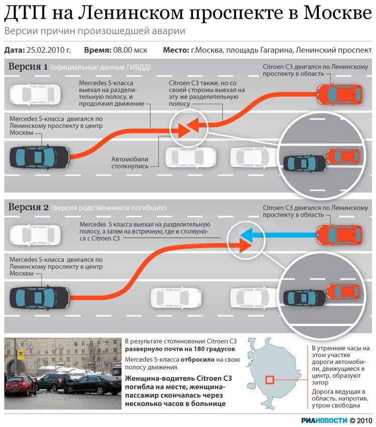 власть, авария на ленинском2.jpg
