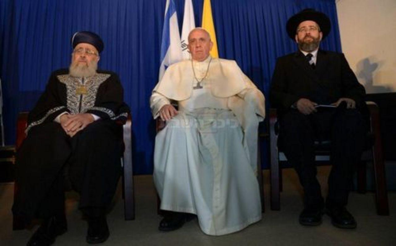 На пути к антихристу: механизмы иудаизации христианства